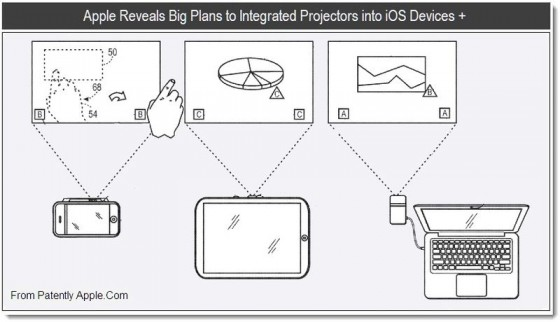 Apple Patent for Integrated Projector